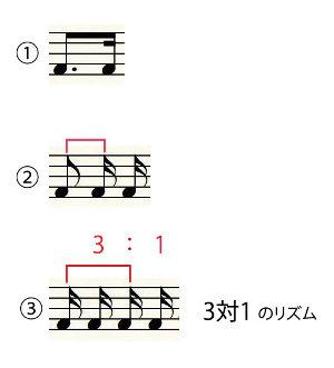 3_1_Rythm.jpg