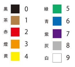 Color_Code.jpg