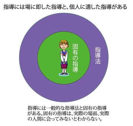 Koyunosidouhou.jpg