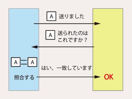 computer_tusushin.jpg