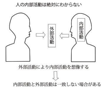 gaibu_naobu.jpg