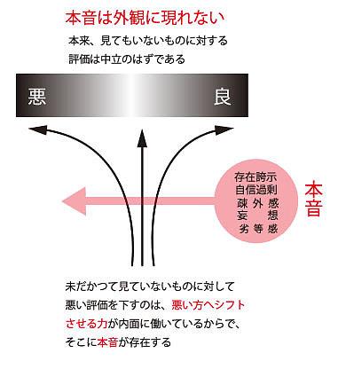 got_or_chonoryoku.jpg