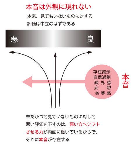 got_or_chonoryoku2.jpg