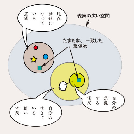 hitoriyogari_souzou.jpg