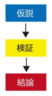 kasetsu_kensho_ketsuron.jpg