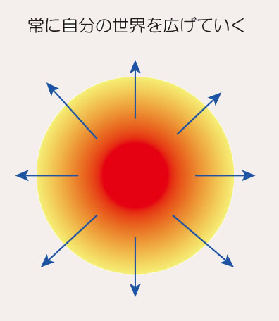 sekaiwohirogeru.jpg