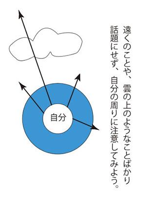jibunnomawari.jpg