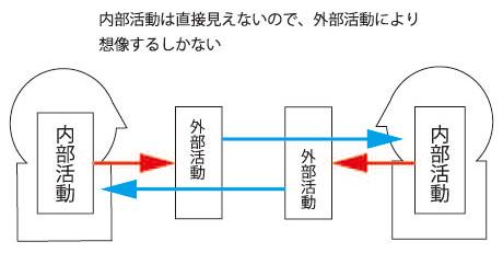 naibu_gaibu.jpg
